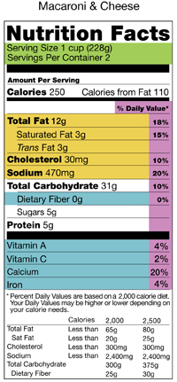 Macaroni & Cheese Nutrition Facts